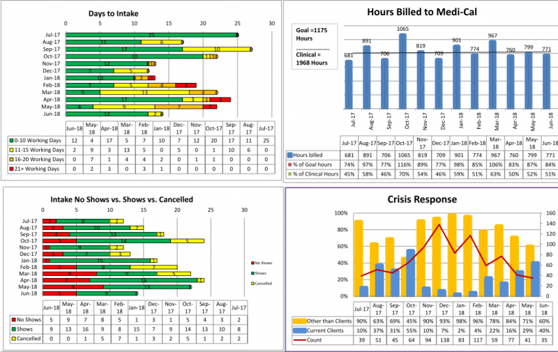 TCBHS Dashboard Through Jan17